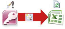 الاتصال ببيانات Access من Excel