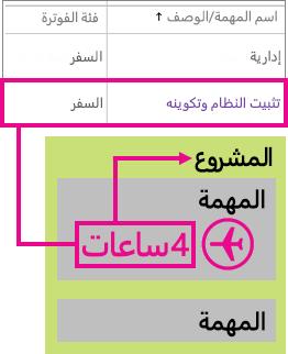مثال تصنيف الخط