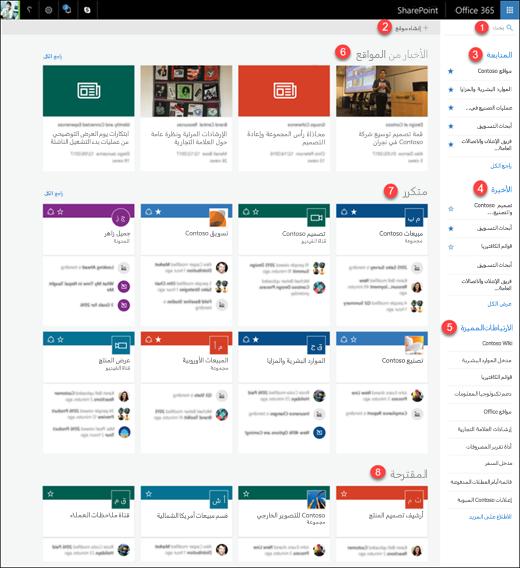 الصفحه الرئيسيه ل SharePoint في Office 365