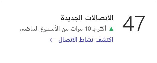 لوحة بيانات الاتصالات