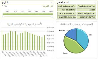 مثال حول لوحة معلومات في Excel Services