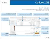 دليل البدء السريع لـ Outlook 2013