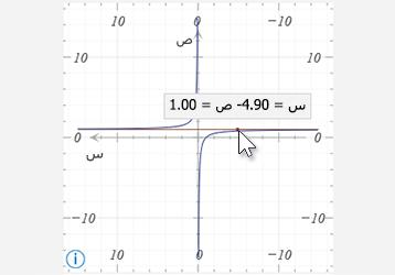 نموذج من مخطط العمليات الرياضية في OneNote for Windows 10