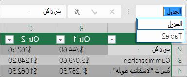 شريط العناوين Excel الي يمين شريط الصيغه