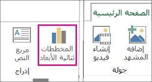 """الزر """"مخطط ثنائي الأبعاد"""" على علامة التبويب """"الشريط الرئيسي في Power Map"""""""
