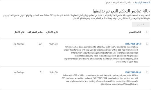 يظهر شاشة عناصر تحكم تم تدقيقها لضمان الخدمة.