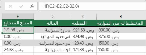 الصيغة في الخلية E2 هي = IF (C2 > B2، C2-B2, «»)