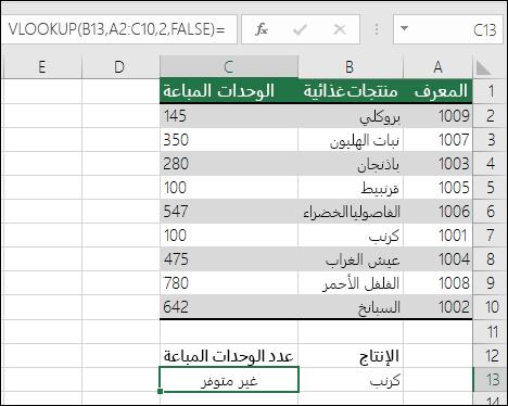 خطا #NA في VLOOKUP: قيمه البحث غير موجود في العمود الاول من صفيف الجدول