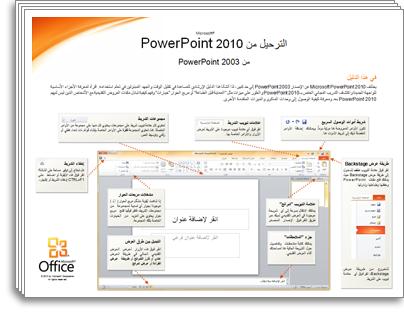 صورة مصغرة لدليل الترحيل لـ PowerPoint 2010