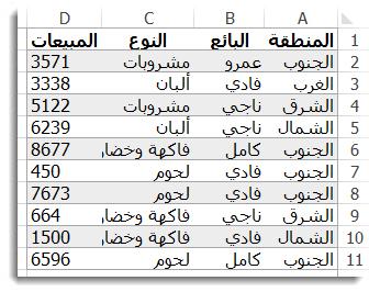 بيانات في ورقة عمل Excel