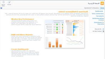 """""""مركز المعلومات المهنية """"، الذي يحتوي على معلومات وارتباطات مفيدة لتمكينك من البدء"""