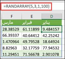 الدالة RANDARRAY مع الوسيطات Min وMax وDecimal