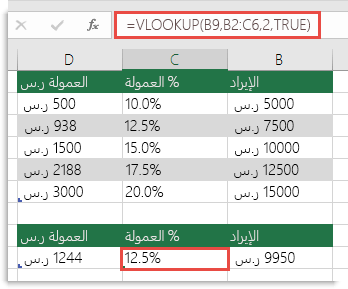 الصيغة في الخلية C9 هي =VLOOKUP(B9,B2:C6,2,TRUE)