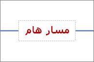 مربع نص الموصل