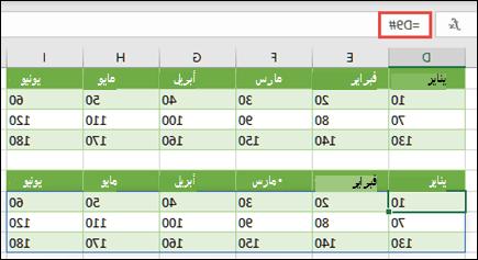 استخدام عامل تشغيل النطاق الممتد (#) لالإشارة إلى صفيف موجود