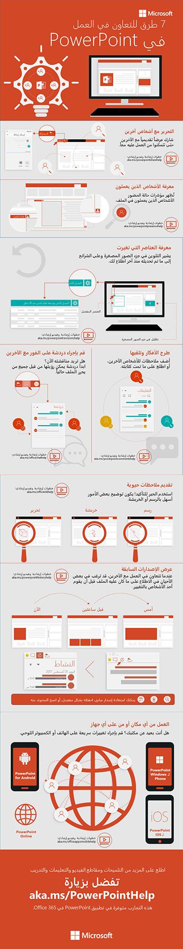طرق للتعاون في العمل في المخطط البياني للمعلومات في PowerPoint