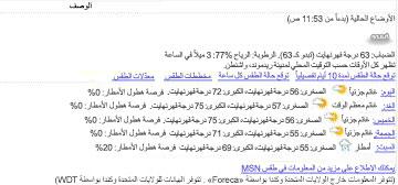 طريقة عرض البيانات للطقس على MSN