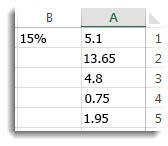 تظهر الأرقام في العمود A مضروبة في 15%
