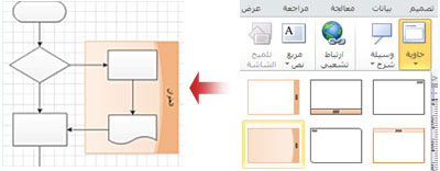 الحصول على حاوية من المعرض لجمع الأشكال ذات الصلة.