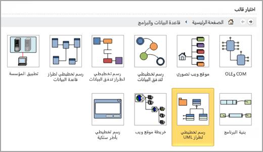 حدد رسم تخطيطي ل# طراز UML