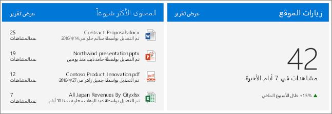 مربعات زياره محتويات الموقع و# تريندينج