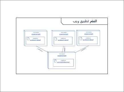رسم تخطيطي ل# نظره عامه علي الشكل الذي يحتوي علي اشكال مثيل و# ظاهري ل# عقده اخري