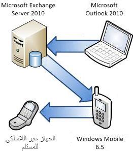 توصيل الهاتف بـ Exchange Server