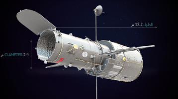 عرض تقديمي لتلسكوب هابل