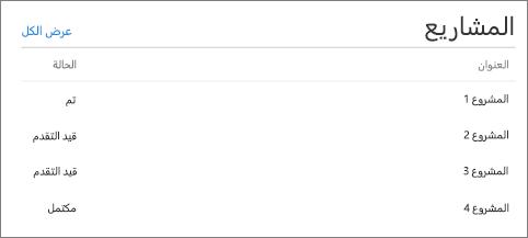 قائمه جزء ويب ل# صفحات حديث