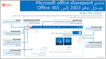 من SharePoint 2003 إلى Office 365