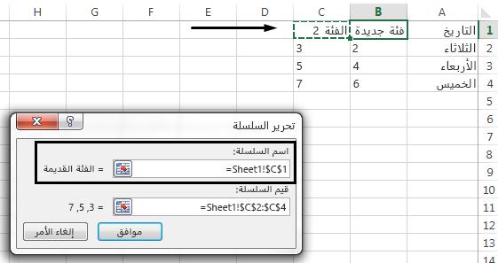 لتحديد خلية مختلفة لاستخدامها كاسم وسيلة الإيضاح، انقر في مربع نص اسم السلسلة.