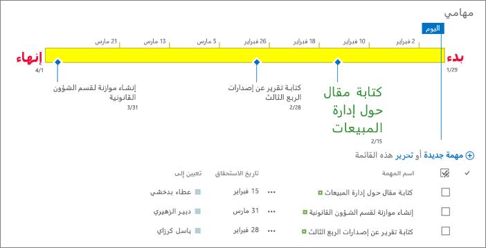 قائمة المهام باستخدام المخطط الزمني