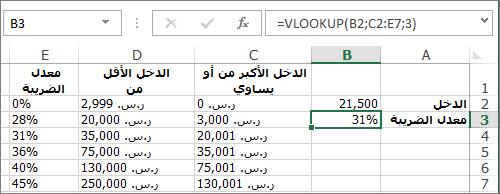 استخدام نموذجي للدالة VLOOKUP