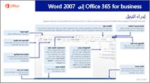 صورة مصغرة لدليل التبديل من Word 2007 إلى Office 365