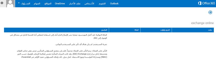صورة للوحة معلومات حماية Office 365 التي تشرح أنه تمت استعادة خدمة Exchange Online، وأسباب الاستعادة.