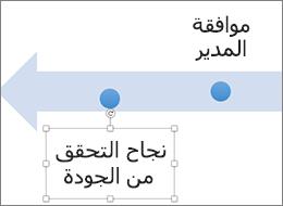 النقر فوق نص الحدث لنقله إلى تاريخ سابق أو لاحق