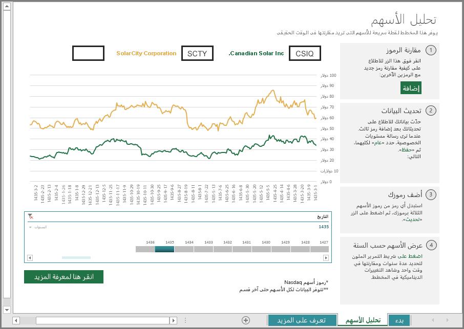 ورقة العمل الرئيسية لتحليل الأسهم