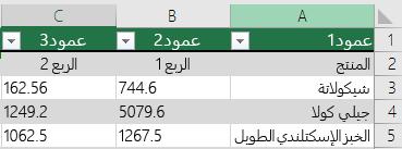 جدول يحتوي علي بيانات الراس في excel، و# لكن غير محدده مع يحتوي الجدول علي رؤوس الخيار، حيث Excel اضافه اسماء راس الافتراضيه مثل العمود 1، العمود 2.