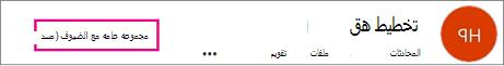 مؤشرات بصريه الضيوف مضمنه في مجموعه