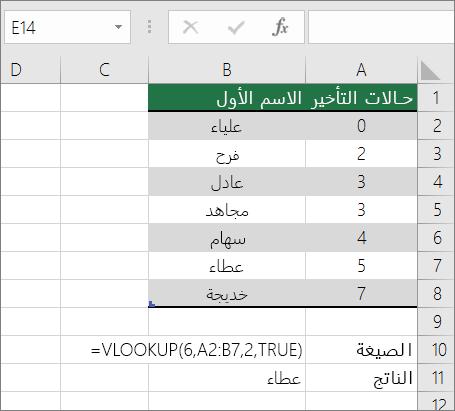 مثال على صيغة VLOOKUP تبحث عن تطابق تقريبي