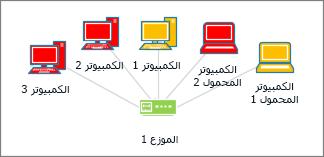 أشكال كمبيوتر بألوان مختلفة