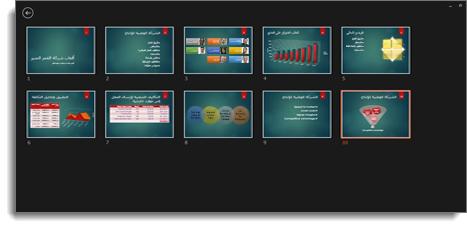 شبكة تحتوي على صور مصغرة لجميع الشرائح في العرض التقديمي.