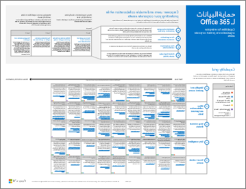 امكانيات حمايه المعلومات ل Office 365