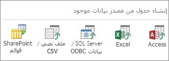 مجموعات من مصادر البيانات: Access وExcel وبيانات SQL Server/ODBC وText/CSV وقائمة SharePoint.