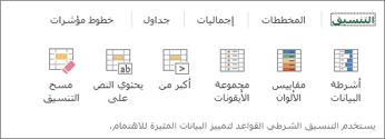 معرض تنسيقات التحليل السريع