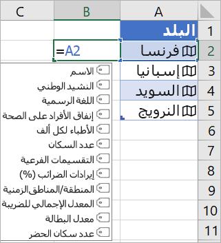 """تحتوي الخلية A2 على """"فرنسا""""؛ وتحتوي الخلية B2 على =A2. وتظهر قائمة الإكمال التلقائي للصيغ مع الحقول من سجل مرتبط"""