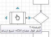 يمثل شكل العملية الفرعية عملية فرعية تم رسمها تخطيطياً على صفحة أخرى.