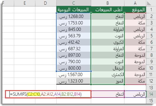 الصيغة غير الصحيحة =SUMIFS(C2:C10,A2:A12,A14,B2:B12,B14)، حيث C2:C10 يجب أن تكون C2:C12