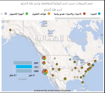 خريطة Power View للولايات المتحدة مع استخدام مخططات دائرية