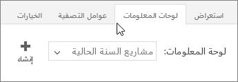علامه التبويب لوحات المعلومات